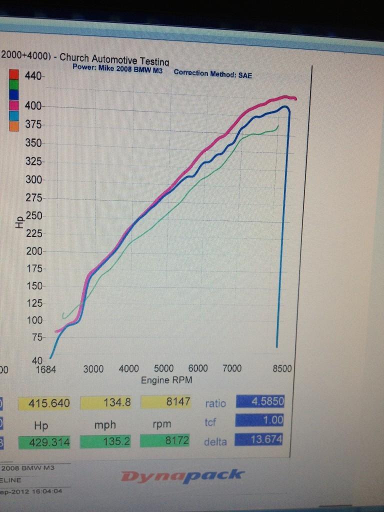 Bpm Sport E9x M3 Performance Tune Software In West La 2008 Bmw 528i Engine Diagram More Views